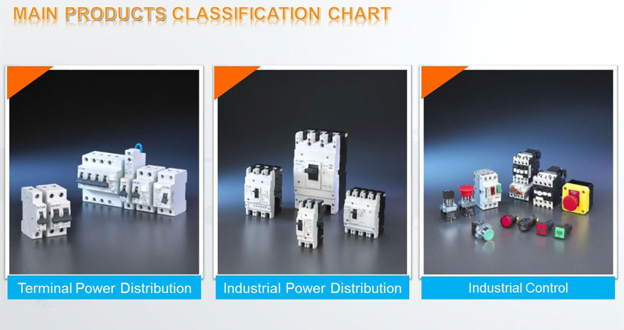 Mini Circuit Breaker China